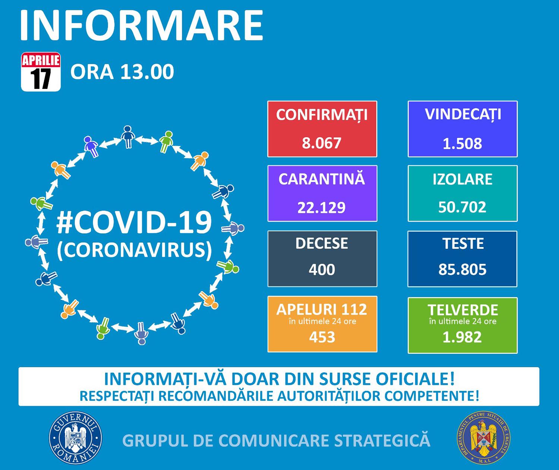 224 de cazuri confirmate cu COVID-19 în județul Cluj