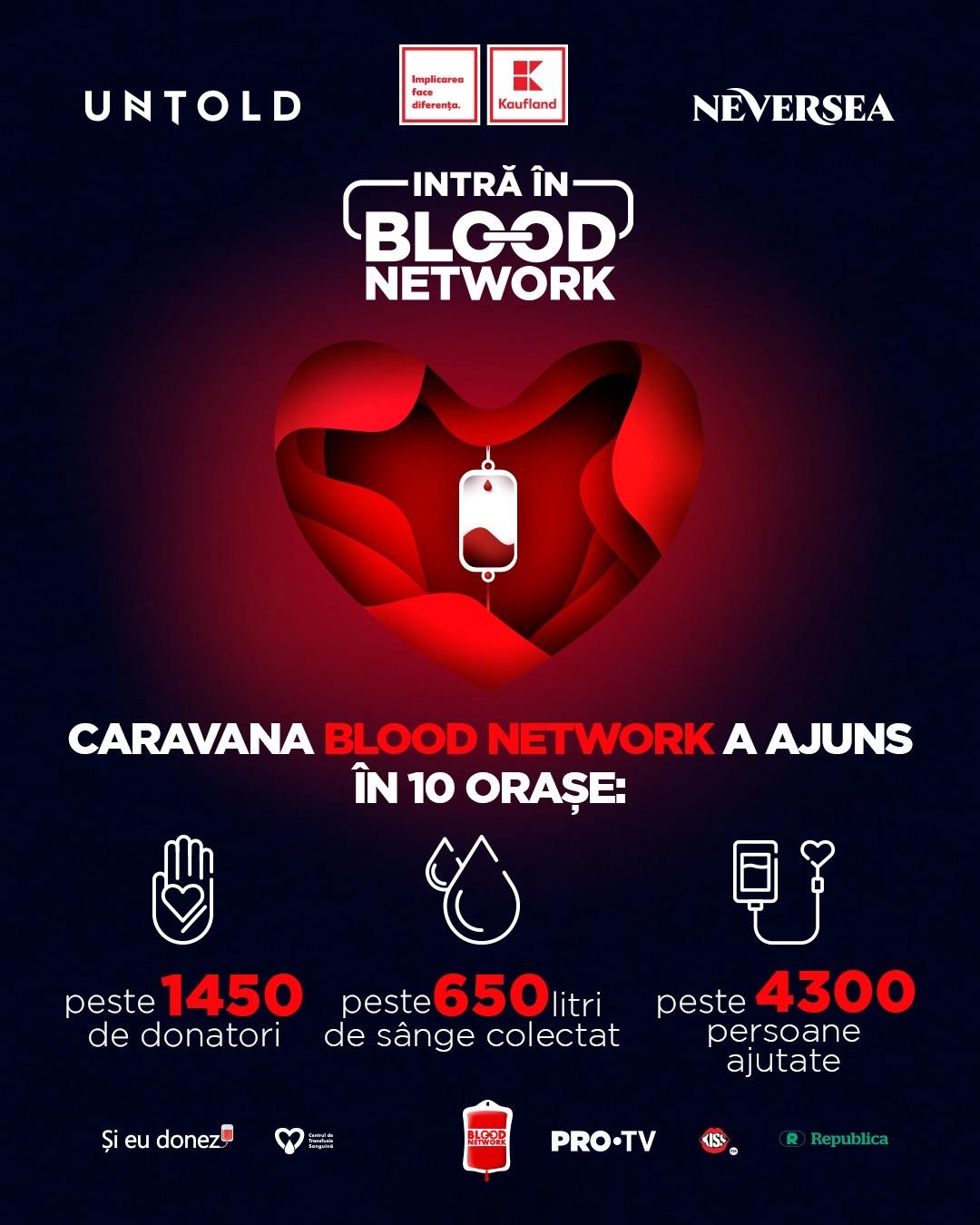 S-a încheiat cea de-a șasea ediție a campaniei Blood Network