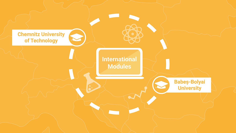 Cursuri internaționale și laboratoare virtuale organizate de Universitatea Babeș-Bolyai în colaborare cu universități partenere din afara țării