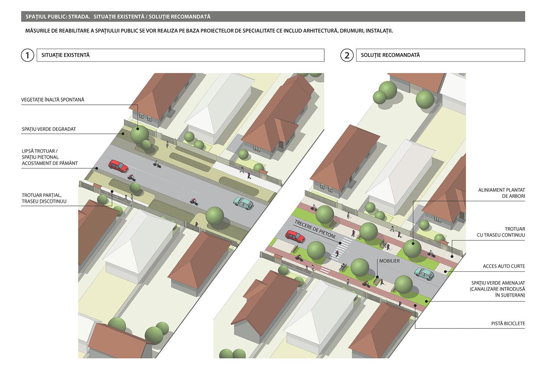 Regulile de urbanism vor fi mult mai ușor de înțeles și aplicat în județul Cluj